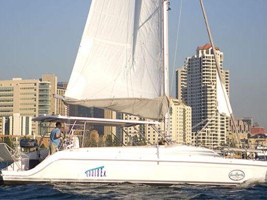 JERSEY CITY Yacht Rentals