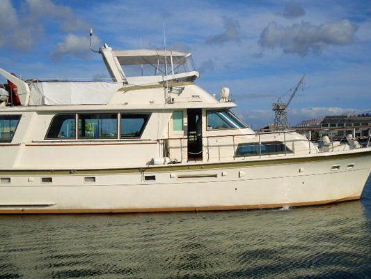Yacht Rentals San Pedro