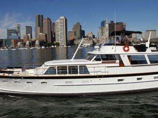 Boston Harbor Yacht Rentals